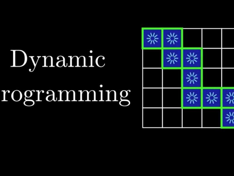 How Important Is Dynamic Programming for Interviews